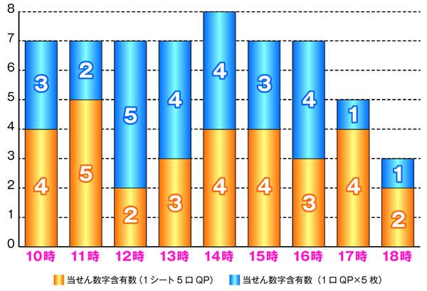 QPグラフ画像