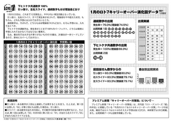 eプリントサービスロト7予想
