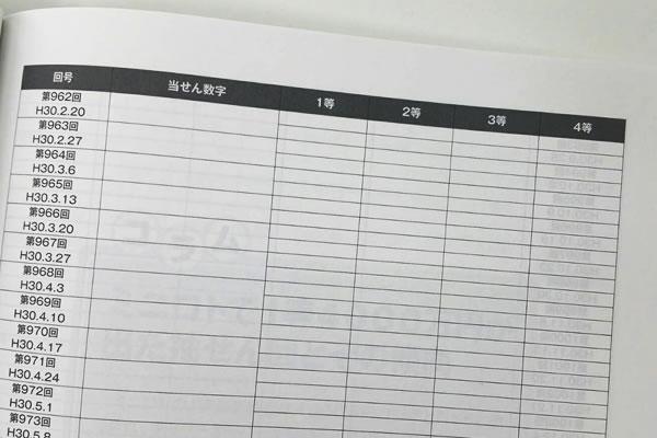 ロト&ナンバーズ&ビンゴ5当せん数字パーフェクト年鑑ミニロト書き込み