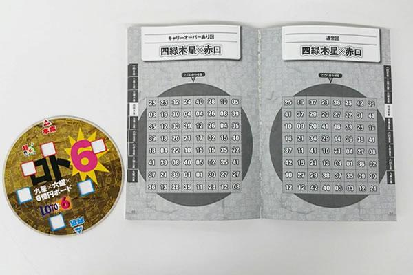 ロト6九星×六耀×6億円使い方