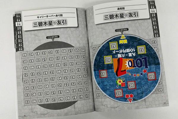 ロト7 九星×六耀×10億円ボード対抗