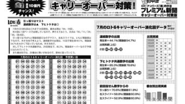 eプリントサービスCO対策版ロト6