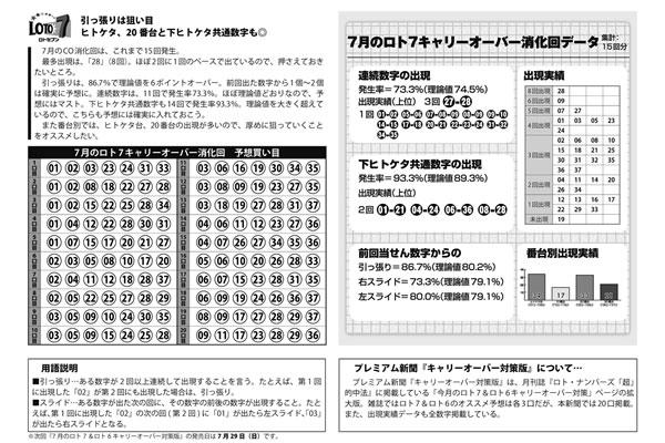 eプリントサービスCO対策版ロト7