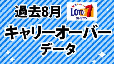 ロト7CO1808TOP