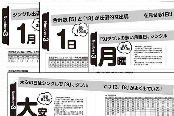 「ナンバーズ3&4 スーパー黄金出現パターン5000」月別、日別、曜日別、六耀別