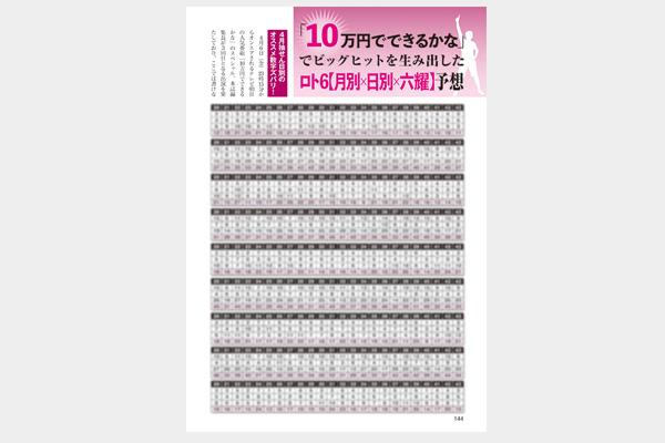 ロトナン2018年5月号10万円企画