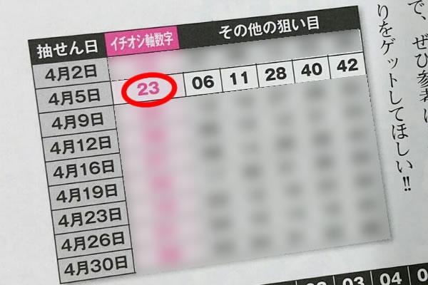 ロト 6 予想 鑑定