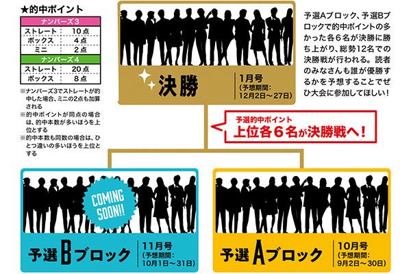 第4回目 ナンバーズ3&4達人スカウトキャラバン【予選Aブロック】大会スケジュール