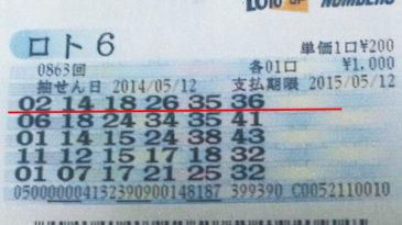 【夢の高額当せん者インタビュー】積もり積もった不幸の先に手にしたロト6・2等1167万円当せん券