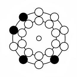 大石工房の「ナンバーズ4 回転盤攻略法」2月24日(月)~28日(金)