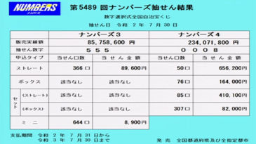 第5489回(7月30日抽せん)ナンバーズ3&4