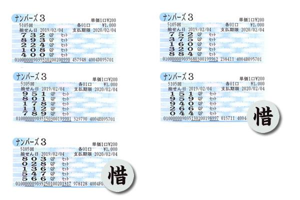 編集長・涙の自腹検証企画 2月4日~8日の大阪抽せんをクイックピックで買ってみた!!ナンバーズ3月