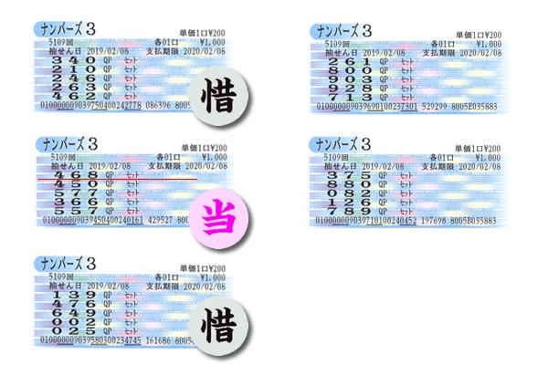 編集長・涙の自腹検証企画 2月4日~8日の大阪抽せんをクイックピックで買ってみた!!ナンバーズ3金