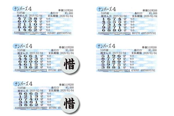 編集長・涙の自腹検証企画 2月4日~8日の大阪抽せんをクイックピックで買ってみた!!ナンバーズ4月