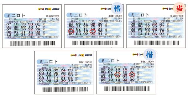 編集長・涙の自腹検証企画 2月4日~8日の大阪抽せんをクイックピックで買ってみた!!ミニロト