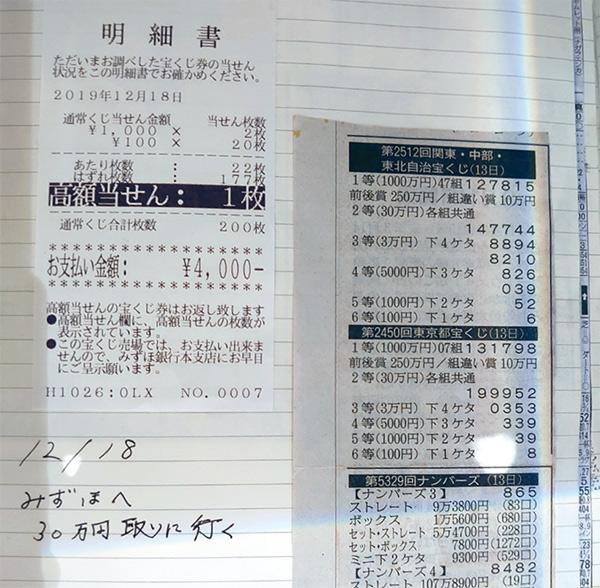 関東・中部・東北自治宝くじで2等30万円に大当たり!
