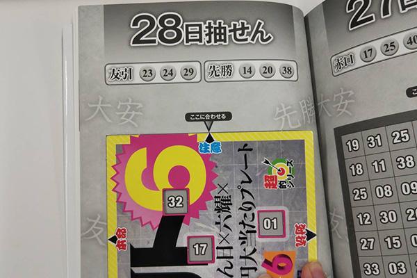 【ロト6】「抽せん日×六耀×6億円大当たりプレート」第1521回(2020年9月28日抽せん)注意予想