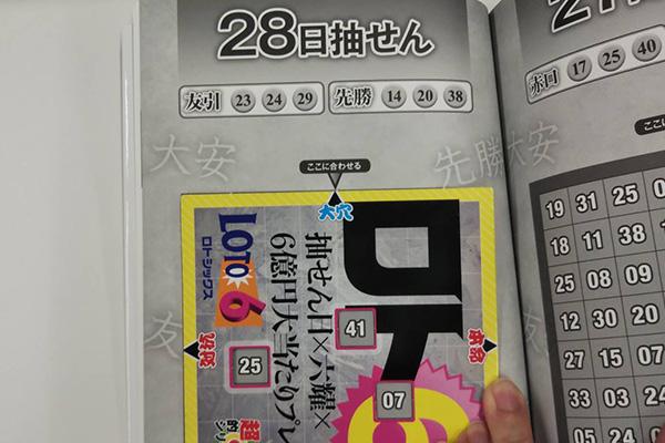 【ロト6】「抽せん日×六耀×6億円大当たりプレート」第1521回(2020年9月28日抽せん)大穴予想