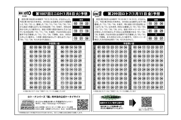 eプリントサービス「プレミアム新聞ロト版」2