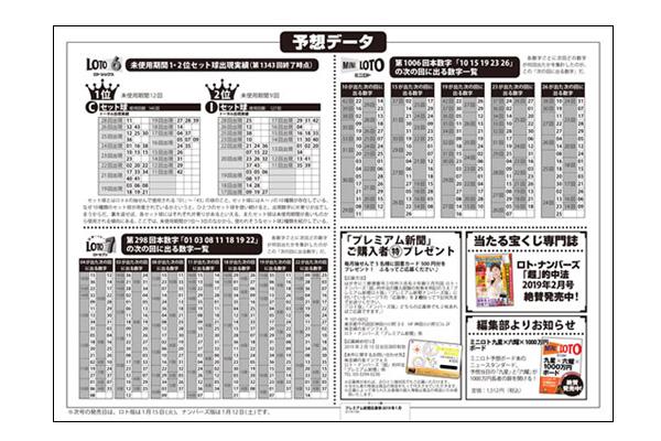 eプリントサービス「プレミアム新聞ロト版」3