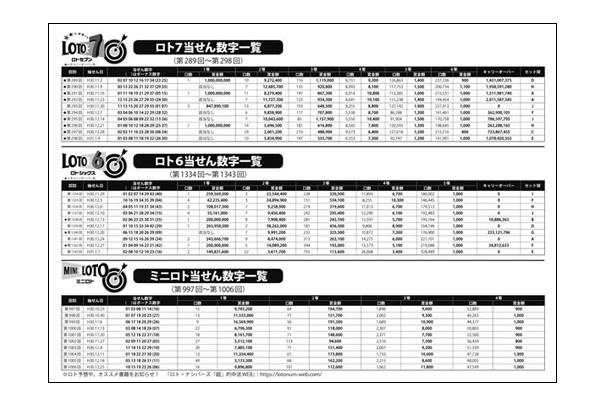 eプリントサービス「プレミアム新聞ロト版」4