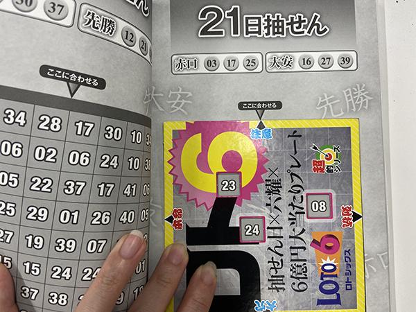 【ロト6】「抽せん日×六耀×6億円大当たりプレート」第1545回(2020年12月21日抽せん)予想