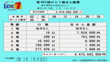 【ロト7】44億円のキャリーオーバー争奪戦! 狙うはヒトケタ台&10番台&引っ張り!!