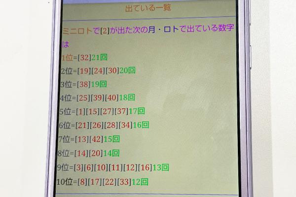 【ミニロト⇔ロト6(ロトシックス)】連動攻略法