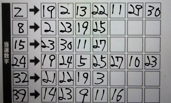 【ミニロト⇔ロト6】連動攻略法