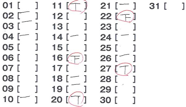第1126回ミニロト(2021年4月27日抽せん)予想