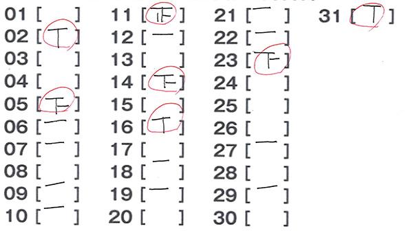 【ミニロト⇔ロト6】連動攻略法第1131回ミニロト(2021年6月1日抽せん)予想