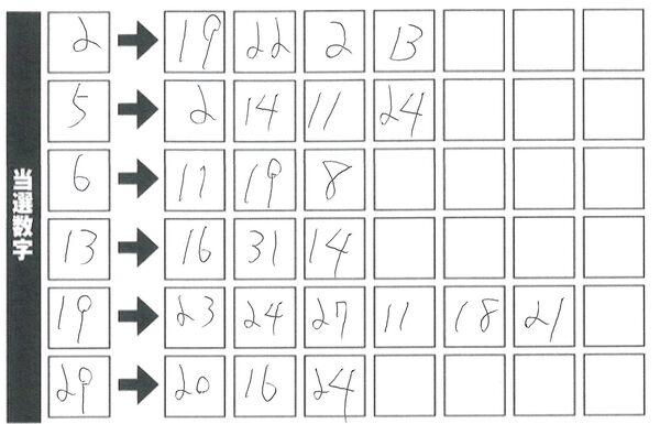 第1144回ミニロト(2021年8月31日抽せん)予想