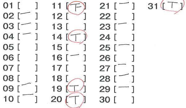 連動攻略法 第1147回ミニロト(2021年9月21日抽せん)予想