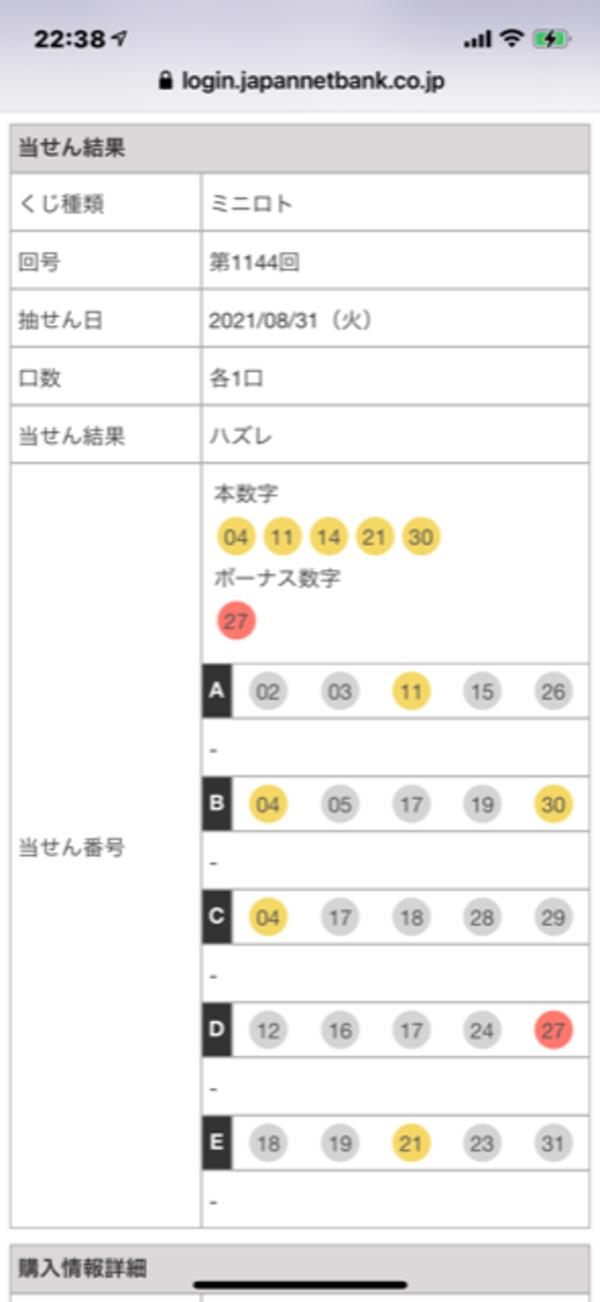 【ミニロト】ヤブヤブYABU流で第1145回(2021年9月7日抽せん)予想