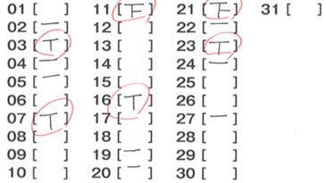 第1151回ミニロト(2021年10月19日抽せん)予想